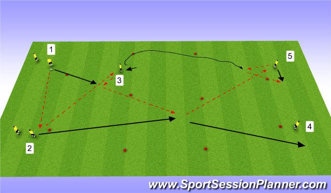 Football/Soccer Session Plan Drill (Colour): 3rd Man (Far)