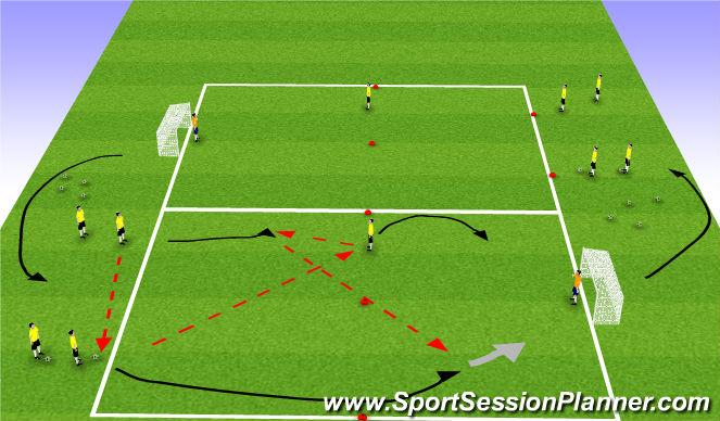 Football/Soccer Session Plan Drill (Colour): GRP 3rd man far