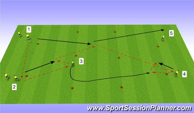 Football/Soccer Session Plan Drill (Colour): 3rd man (near)