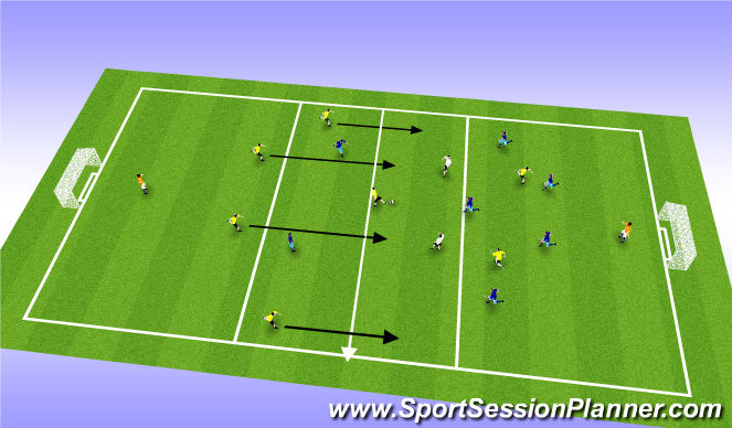 Football/Soccer Session Plan Drill (Colour): Half Pitch Game (25 mins)