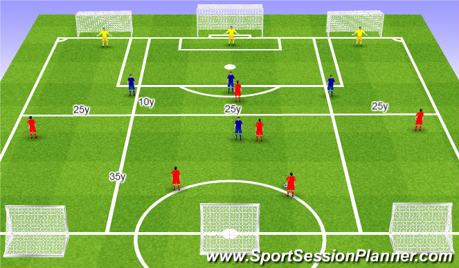 Football/Soccer Session Plan Drill (Colour): Big field 6v4.