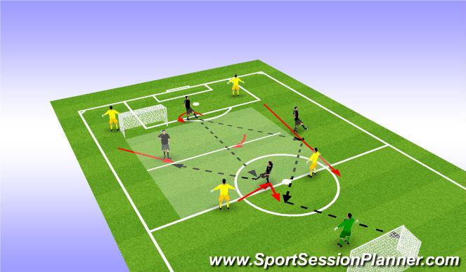 Football/Soccer Session Plan Drill (Colour): def 1v1 / 2v2