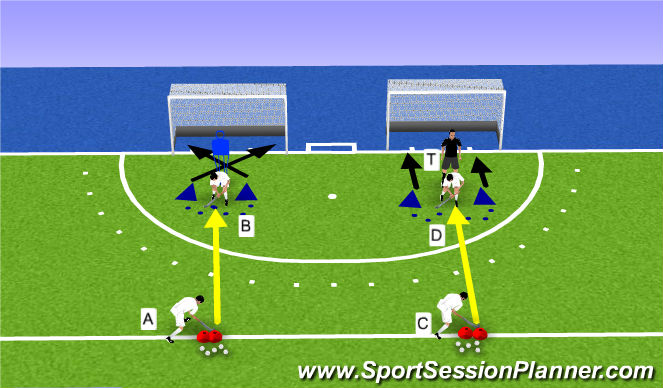 Hockey Session Plan Drill (Colour): Noodle draaien