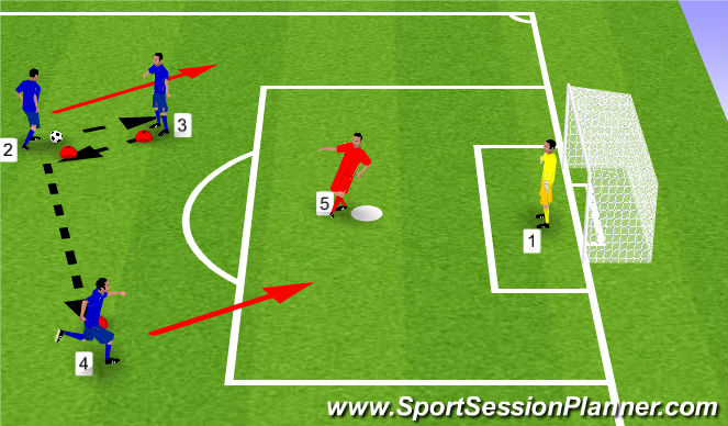 Football/Soccer Session Plan Drill (Colour): Short/long