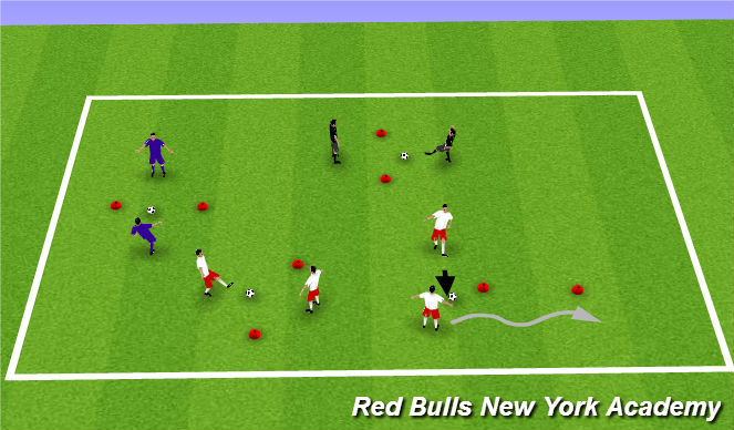 Football/Soccer Session Plan Drill (Colour): Small-Sided Activity - Passing Through Gates