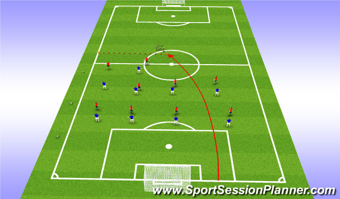 Football/Soccer Session Plan Drill (Colour): Lead - Function