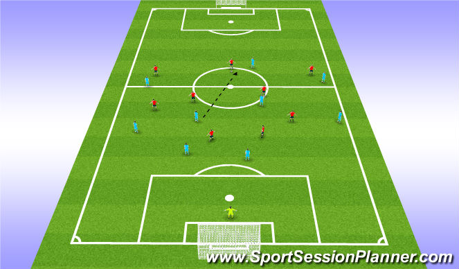Football/Soccer Session Plan Drill (Colour): POP - Transition