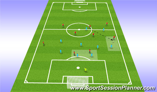 Football/Soccer Session Plan Drill (Colour): Ball played into wide area