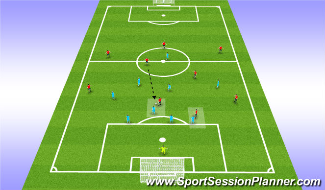 Football/Soccer Session Plan Drill (Colour): Ball played into strikers feet