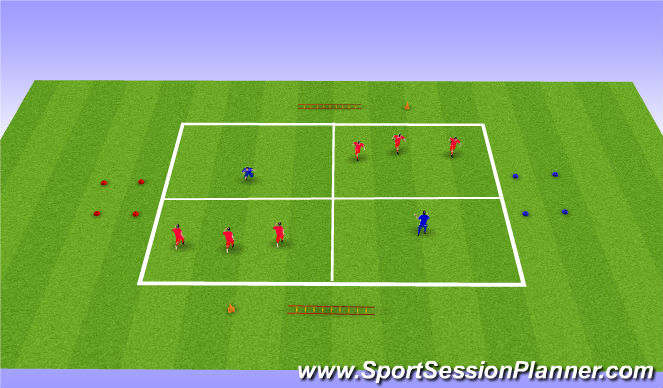 Football/Soccer Session Plan Drill (Colour): Thirds Warm Up
