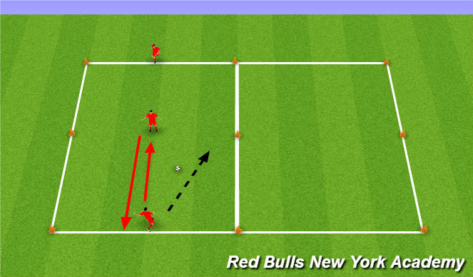 Football/Soccer Session Plan Drill (Colour): Shooting Main Session.