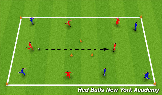 Football/Soccer Session Plan Drill (Colour): Shooting Main Sesson.