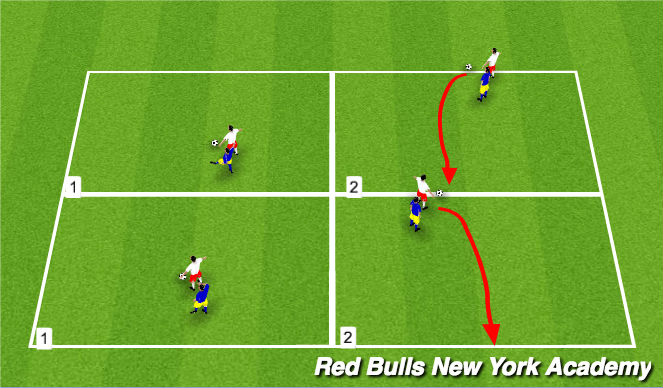 Football/Soccer Session Plan Drill (Colour): Shielding Boxes