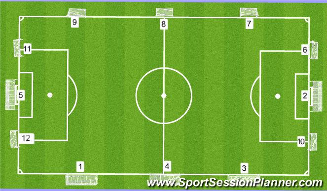 Football/Soccer Session Plan Drill (Colour): Grasveld VV Haaksbergen