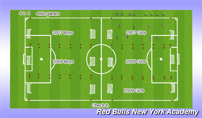 Football/Soccer Session Plan Drill (Colour): 3:00-4:00 pm