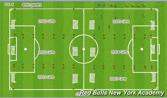 Football/Soccer Session Plan Drill (Colour): 5:30-6:30 pm