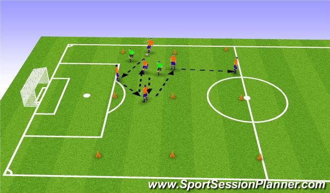 Football/Soccer Session Plan Drill (Colour): 6v2 Rondo