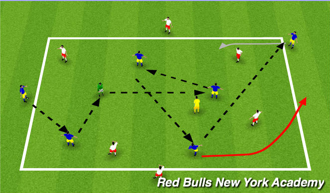 Football/Soccer Session Plan Drill (Colour): Technical-warm up