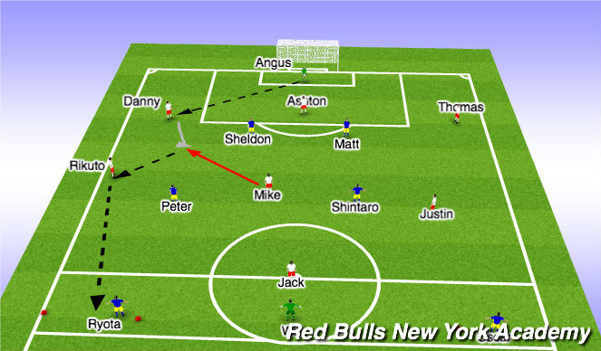 Football/Soccer Session Plan Drill (Colour): Line-ups