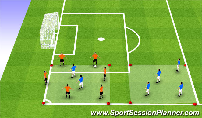 Football/Soccer Session Plan Drill (Colour): Warm Up (Stretching/SAQs/Rondos)