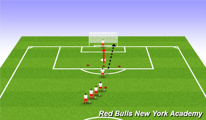 Football/Soccer Session Plan Drill (Colour): Lightning Soccer Warmup