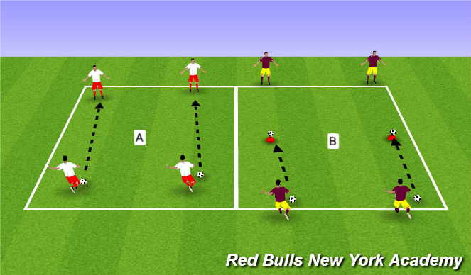Football/Soccer Session Plan Drill (Colour): Technical Mastery
