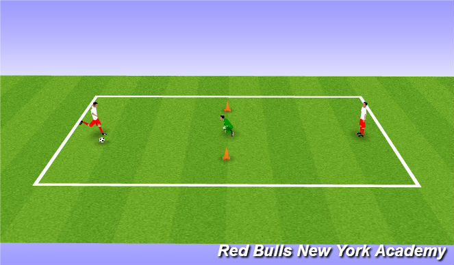 Football/Soccer Session Plan Drill (Colour): Target practice