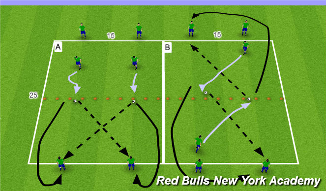 Football/Soccer Session Plan Drill (Colour): Stage 1 -Technique