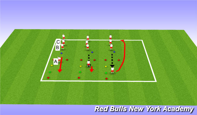 Football/Soccer Session Plan Drill (Colour): Main Act 2