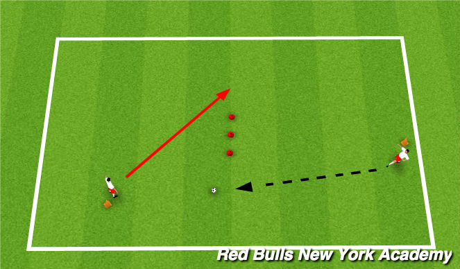 Football/Soccer Session Plan Drill (Colour): SOCCER WALL PASSES IN 3'S