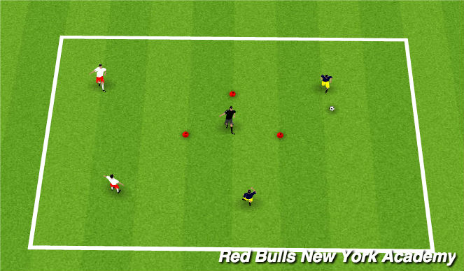 Football/Soccer Session Plan Drill (Colour): EXPLOITING SPACE- 3 GOAL CONDITIONED GAME
