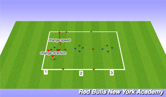 Football/Soccer Session Plan Drill (Colour): Skill move no pressure