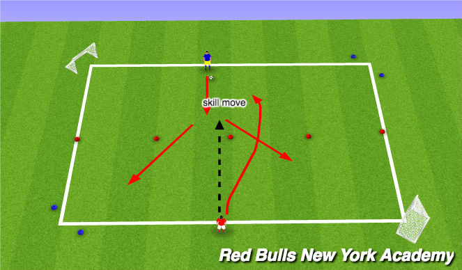 Football/Soccer Session Plan Drill (Colour): 1v1 at corner goals