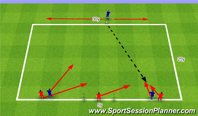Football/Soccer Session Plan Drill (Colour): Sectors near each other 3v2+1. Strefy blisko siebie 3v2+1.