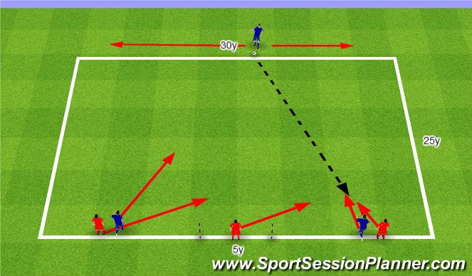 Football/Soccer Session Plan Drill (Colour): Sectors near each other 3v2+1. Strefy blisko siebie 3v2+1.