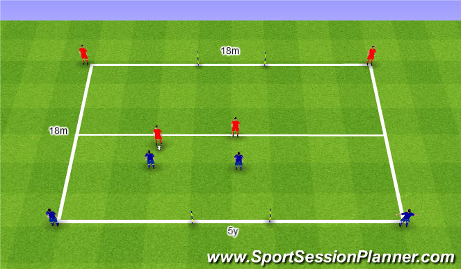 Football/Soccer Session Plan Drill (Colour): Push up field and reduce spaces 2v2+2. Podejście i zmniejszenia pola gry 2v2+2.