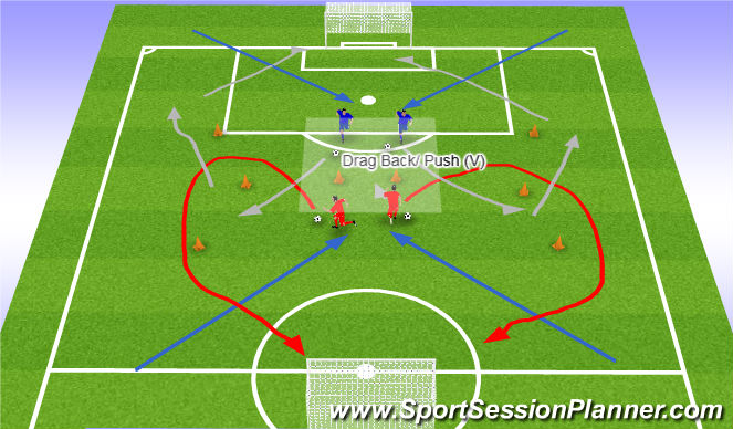 Football/Soccer Session Plan Drill (Colour): 45'Turn