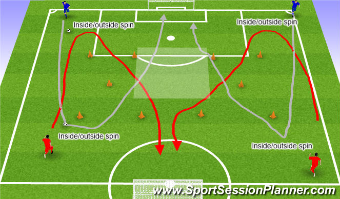 Football/Soccer Session Plan Drill (Colour): 180' turn