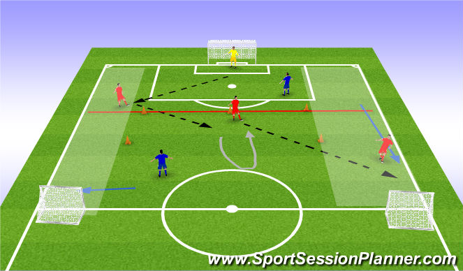 Football/Soccer Session Plan Drill (Colour): From the back