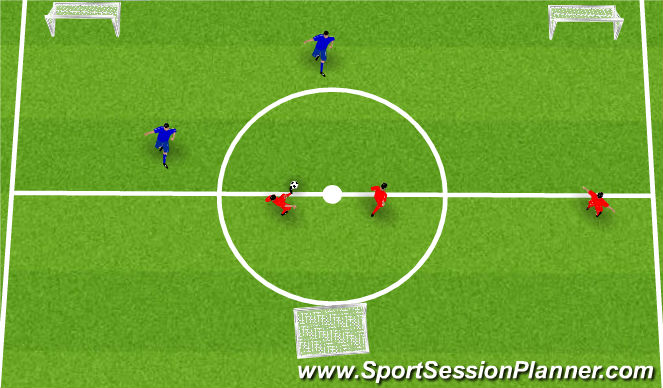 Football/Soccer Session Plan Drill (Colour): Kick off