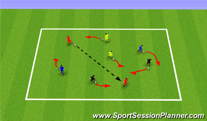 Football/Soccer Session Plan Drill (Colour): Decision Making