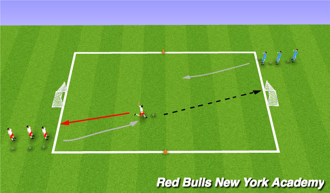 Football/Soccer Session Plan Drill (Colour): Quickfire Shooting