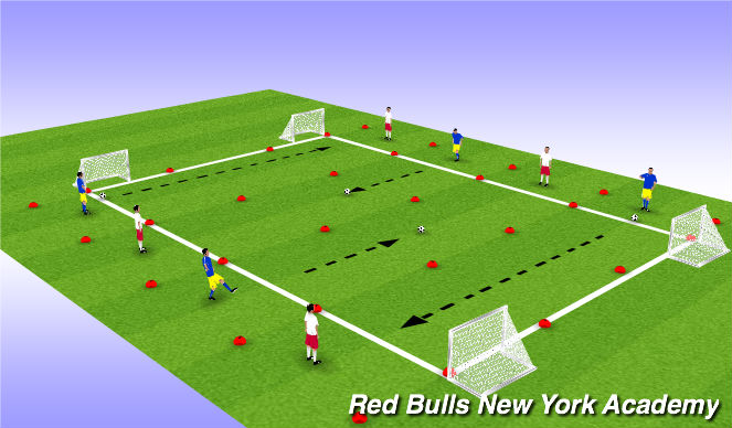 Football/Soccer Session Plan Drill (Colour): Activity 2 - Driven Pass In Pairs