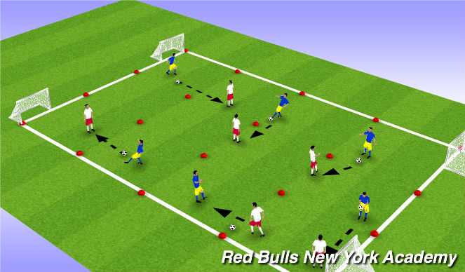 Football/Soccer Session Plan Drill (Colour): Activity 3 - Freeform Passing