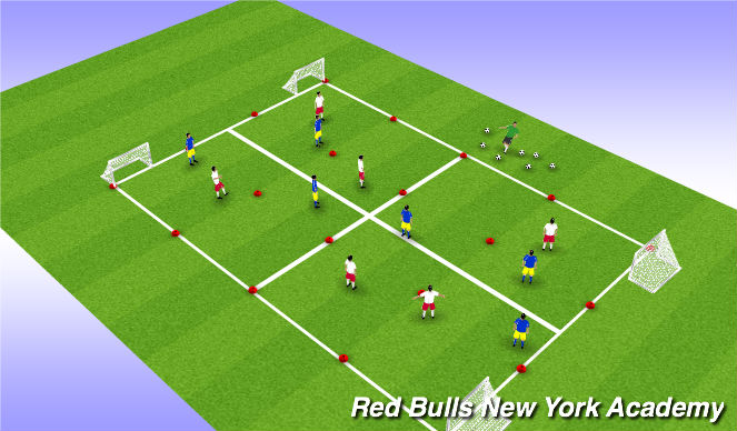 Football/Soccer Session Plan Drill (Colour): Activity 4 - Small Side Game