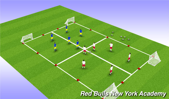 Football/Soccer Session Plan Drill (Colour): Activity 5 - Game