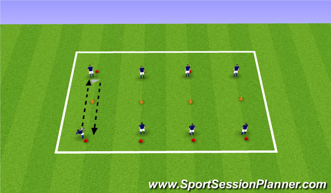 Football/Soccer Session Plan Drill (Colour): Directional First touch