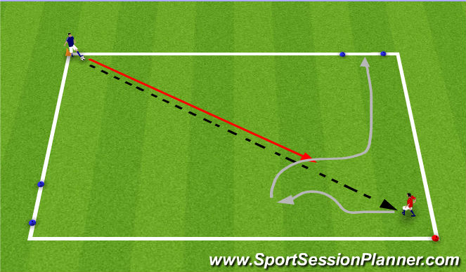 Football/Soccer Session Plan Drill (Colour): 1v1 Square