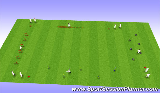 Football/Soccer Session Plan Drill (Colour): Agility SAQ
