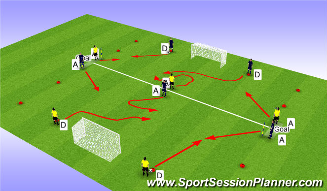 Football/Soccer Session Plan Drill (Colour): 3v2 Pressing